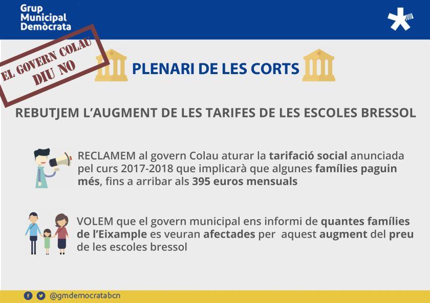 Infografia_Prec Bressol Les Corts NO