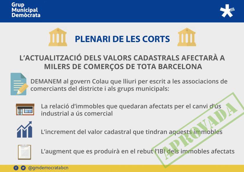 infografia_Propo Les Corts APROVADA